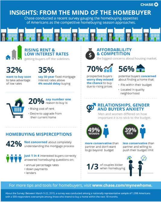Homebuyer_Infographic