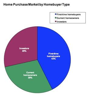 homebuyer type.jpg