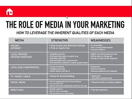 marketing-media1